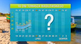 Pogoda na 16 dni: upał opuszcza Polskę, ale jeszcze wróci
