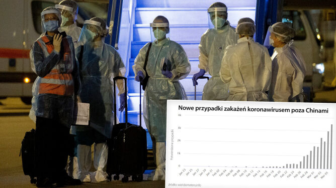 Ponad 3500 przypadków koronawirusa poza Chinami. Sprawdź statystyki